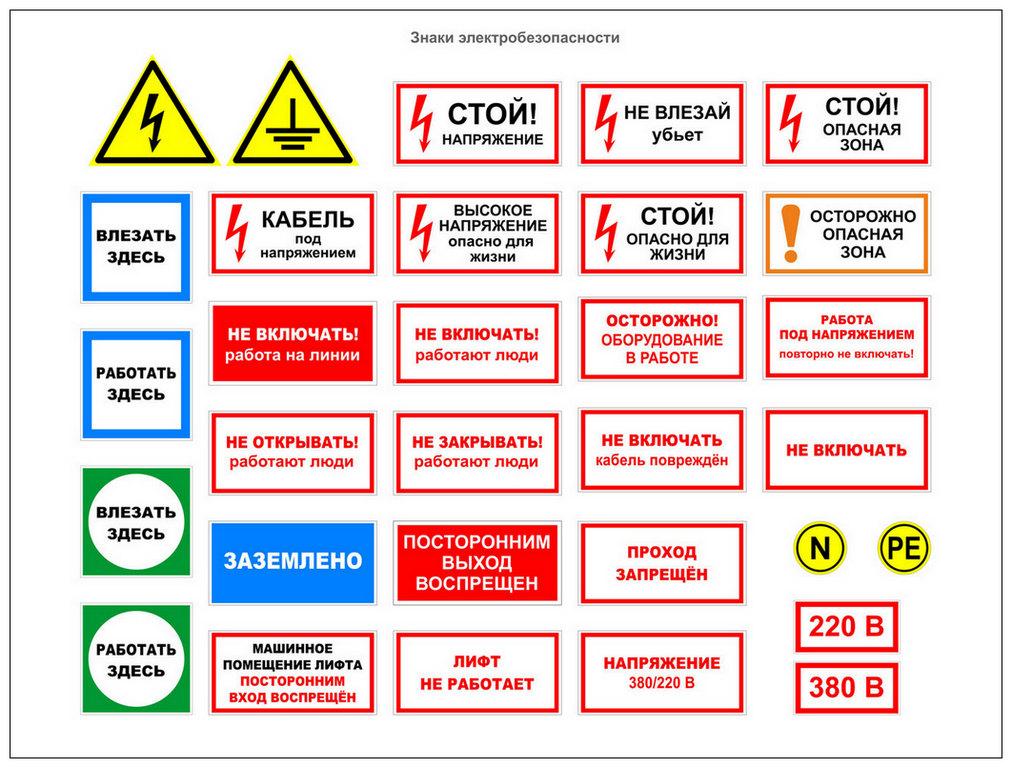 тесты по электробезопасности ростехнадзора на 5 группу по электробезопасности