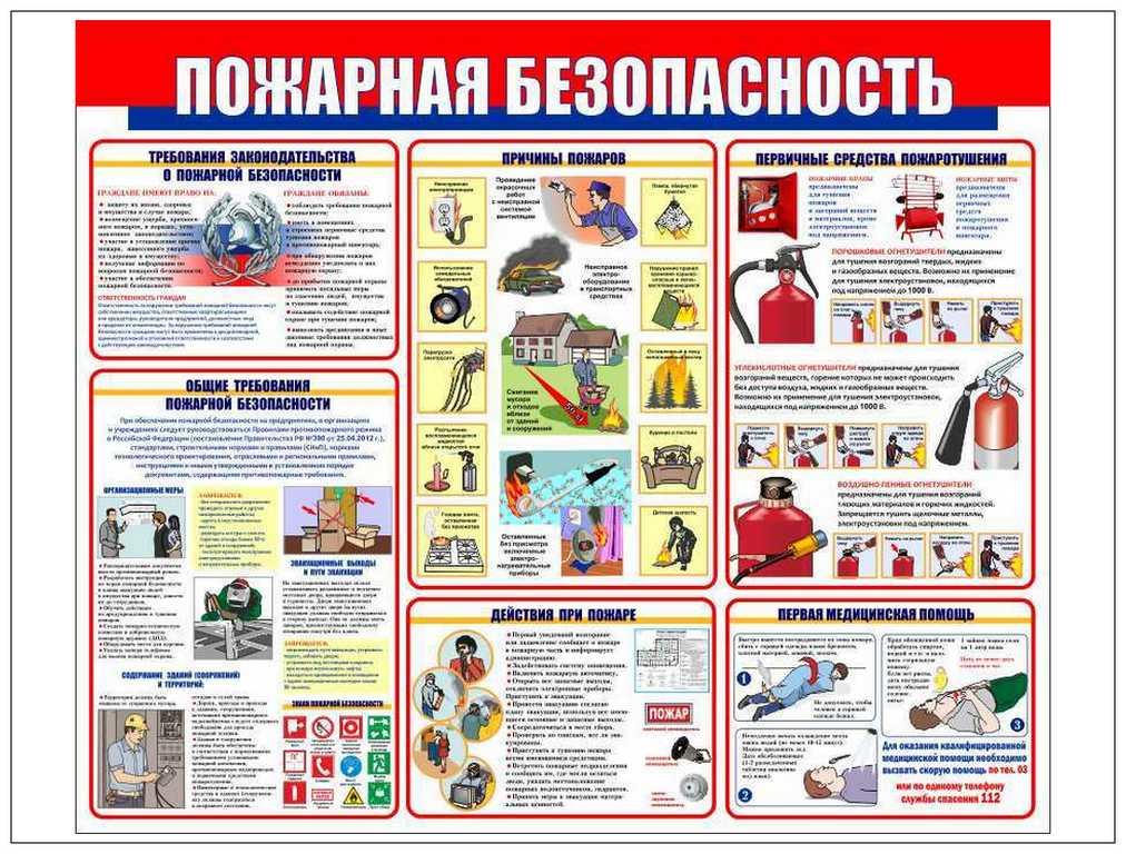 скачать фото пожарная безопасность